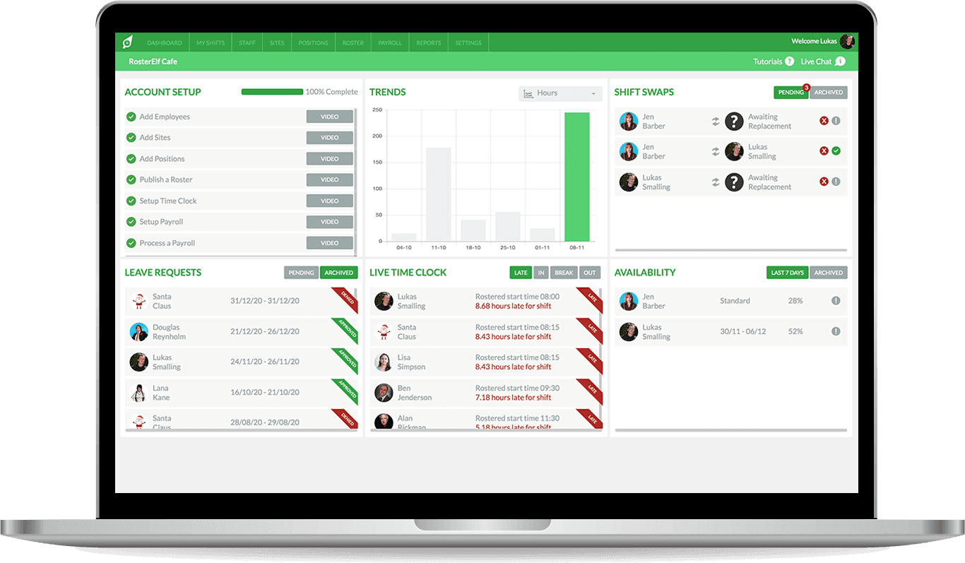 Manager's online dashboard view